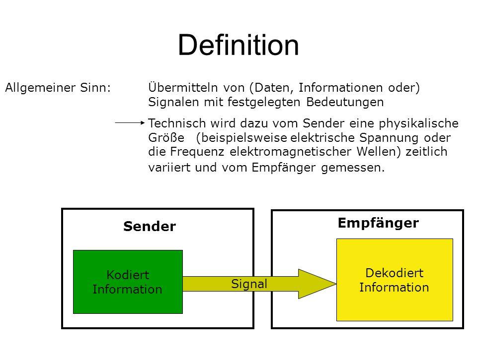 Definition Empfänger Sender