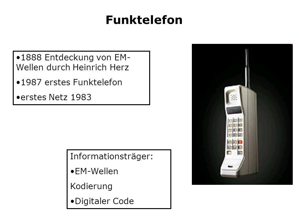 Funktelefon 1888 Entdeckung von EM-Wellen durch Heinrich Herz