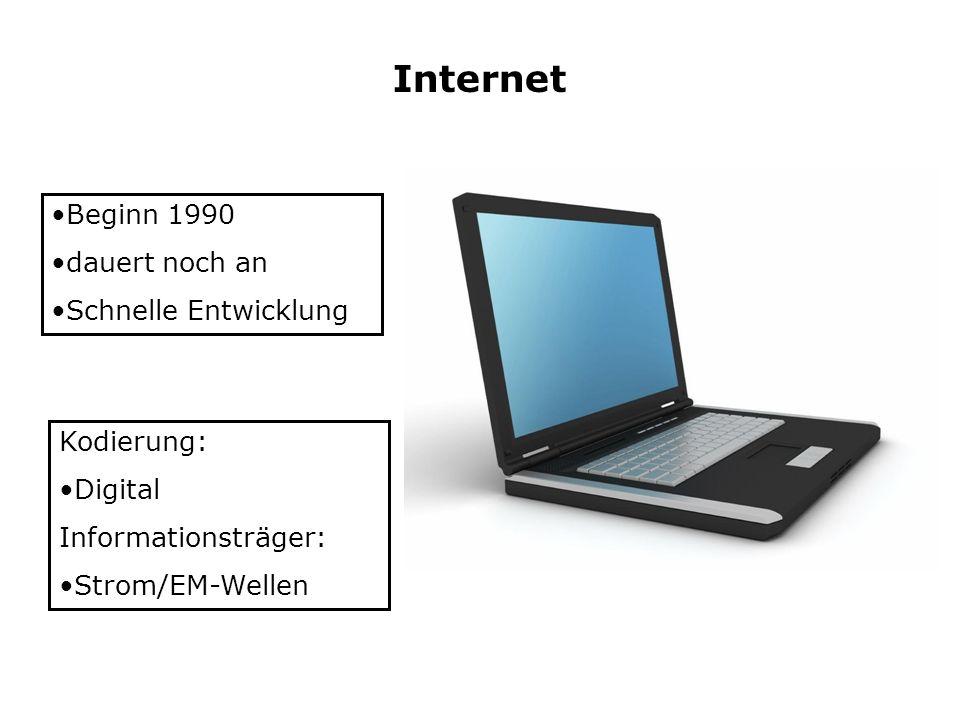 Internet Beginn 1990 dauert noch an Schnelle Entwicklung Kodierung: