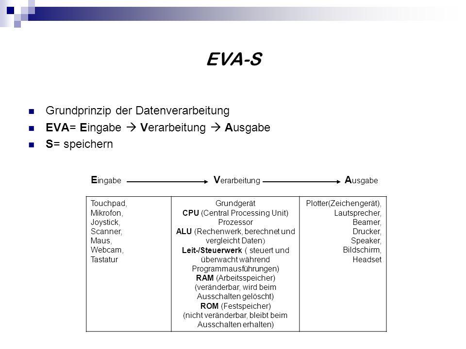 EVA-S Grundprinzip der Datenverarbeitung