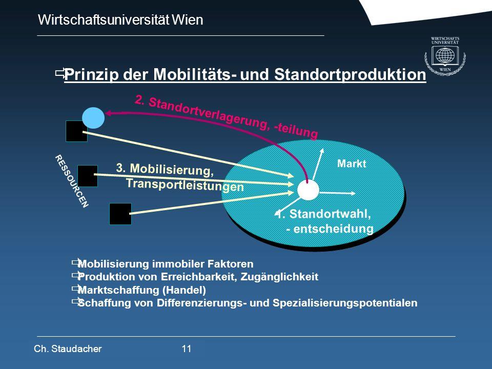Prinzip der Mobilitäts- und Standortproduktion