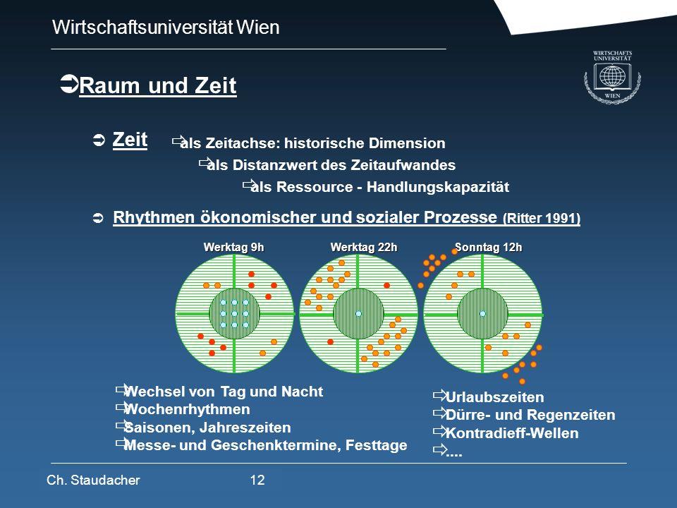 Raum und Zeit Zeit. als Zeitachse: historische Dimension. als Distanzwert des Zeitaufwandes. als Ressource - Handlungskapazität.