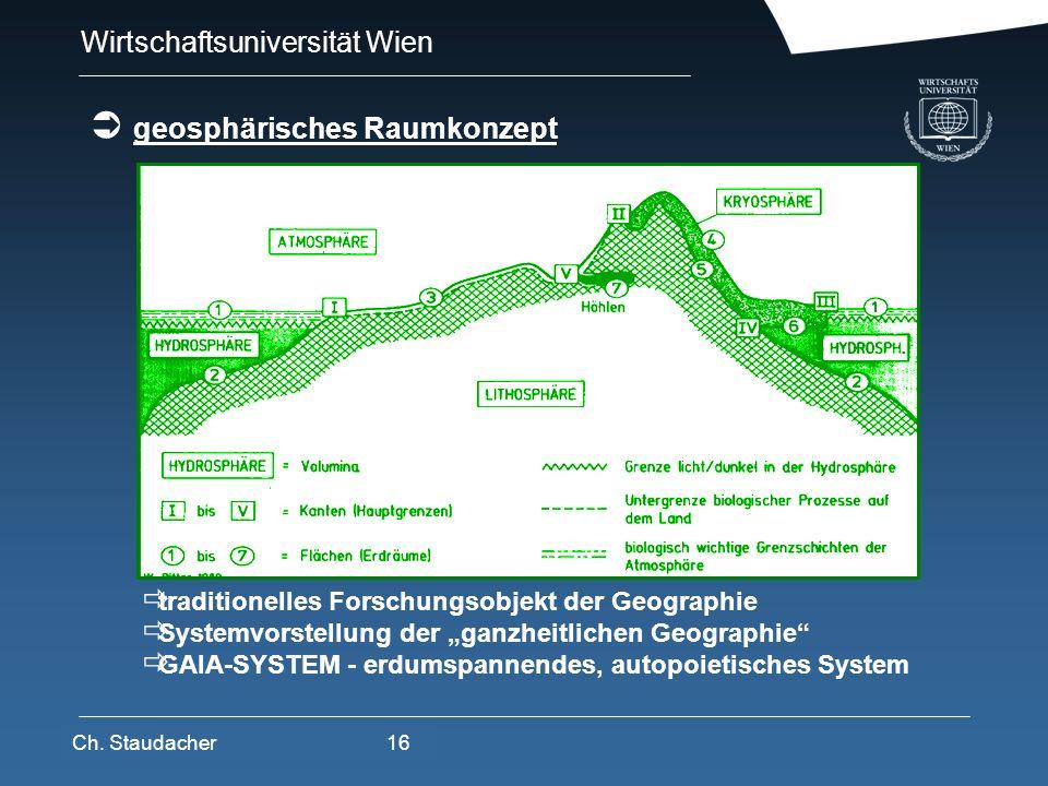 geosphärisches Raumkonzept