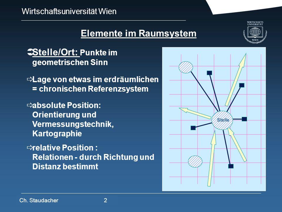 Elemente im Raumsystem