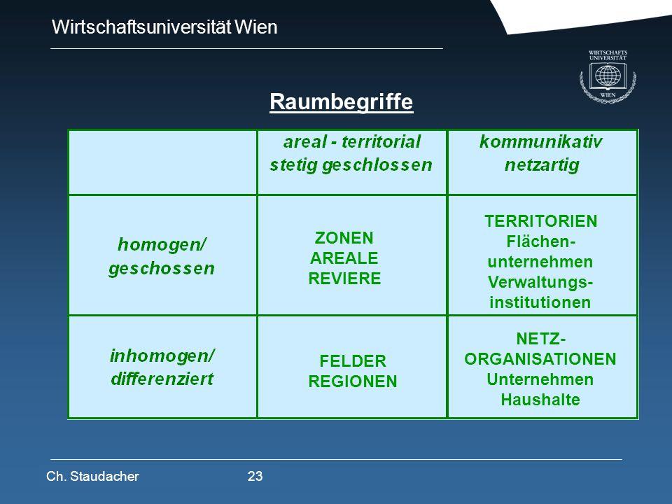 NETZ-ORGANISATIONEN Unternehmen Haushalte