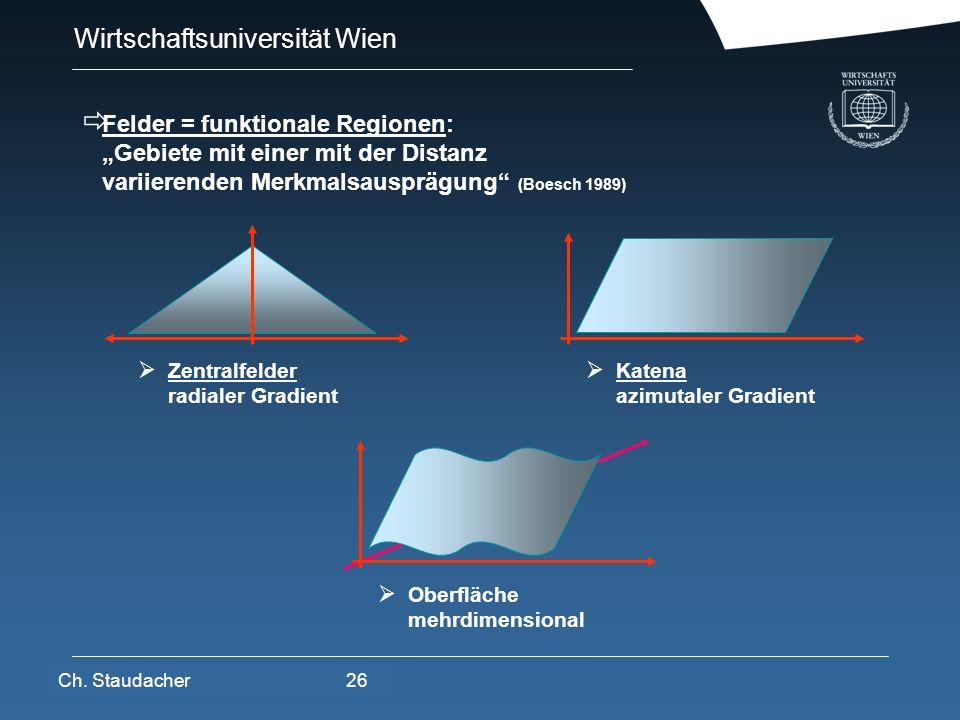 """Felder = funktionale Regionen: """"Gebiete mit einer mit der Distanz variierenden Merkmalsausprägung (Boesch 1989)"""