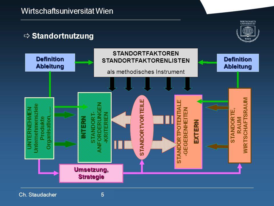 Standortnutzung STANDORTFAKTOREN STANDORTFAKTORENLISTEN
