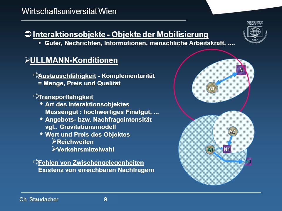 Interaktionsobjekte - Objekte der Mobilisierung