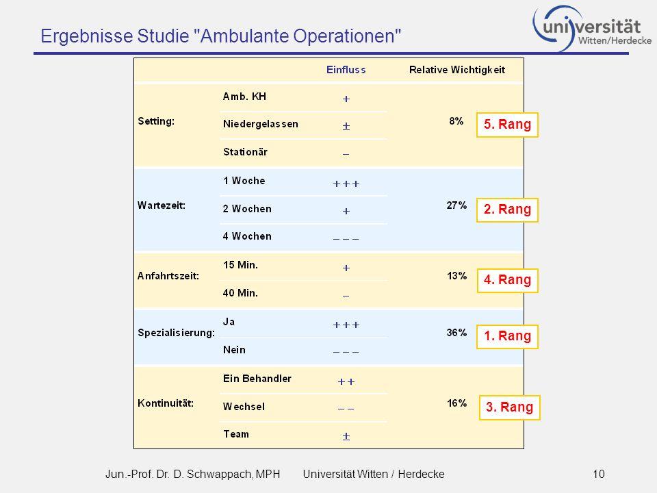 Ergebnisse Studie Ambulante Operationen