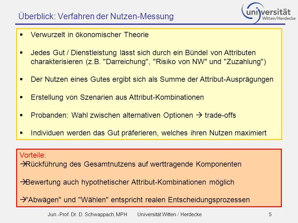 Überblick: Verfahren der Nutzen-Messung