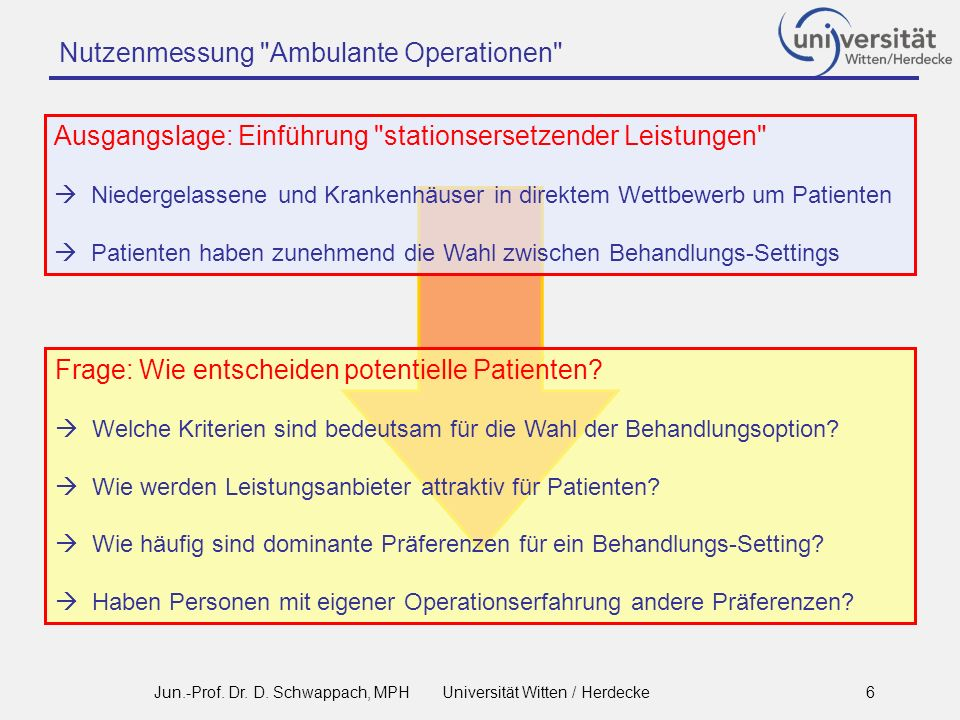 Nutzenmessung Ambulante Operationen