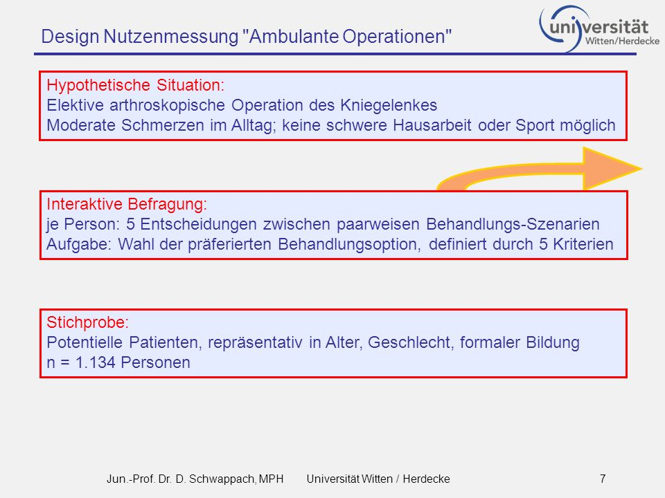 Design Nutzenmessung Ambulante Operationen