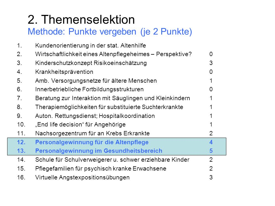 2. Themenselektion Methode: Punkte vergeben (je 2 Punkte)