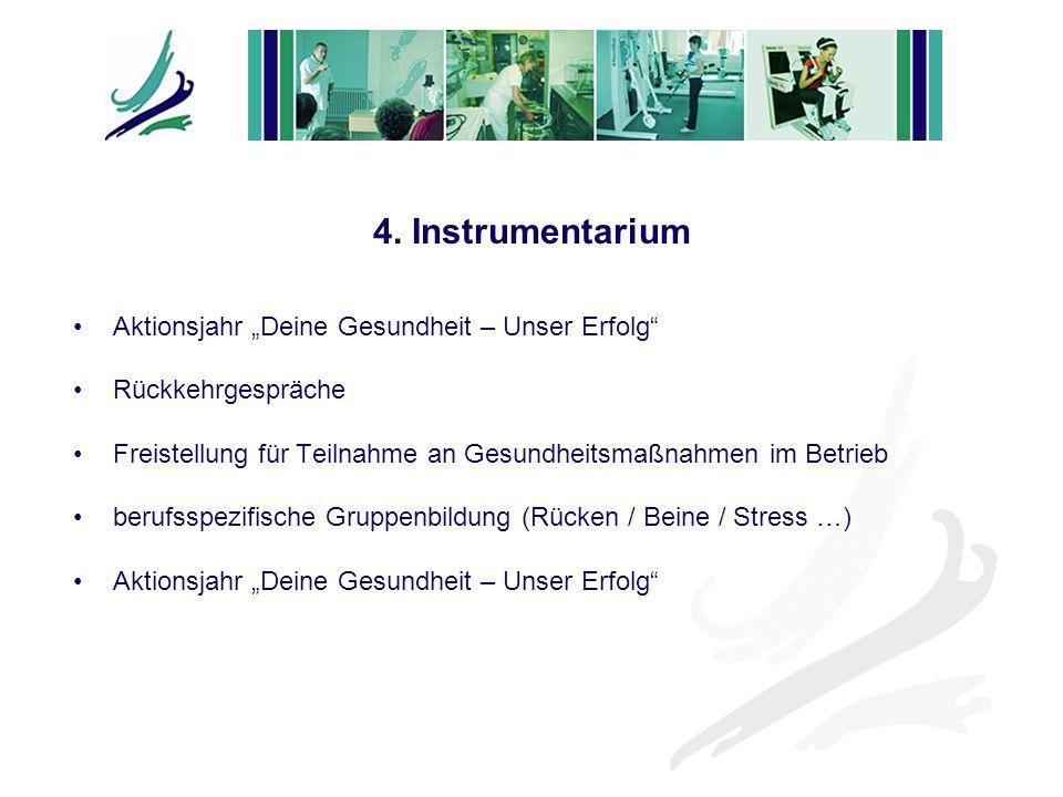 """4. Instrumentarium Aktionsjahr """"Deine Gesundheit – Unser Erfolg"""