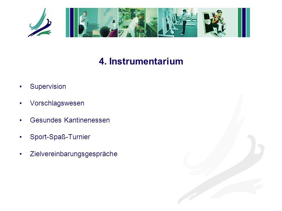 4. Instrumentarium Supervision Vorschlagswesen Gesundes Kantinenessen