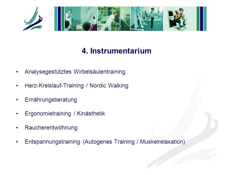 4. Instrumentarium Analysegestütztes Wirbelsäulentraining