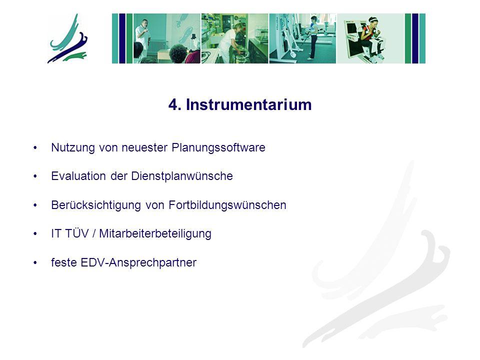 4. Instrumentarium Nutzung von neuester Planungssoftware
