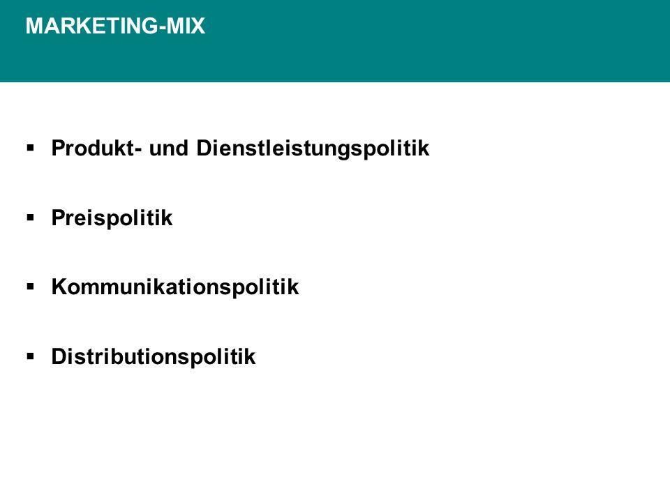 MARKETING-MIX Produkt- und Dienstleistungspolitik.