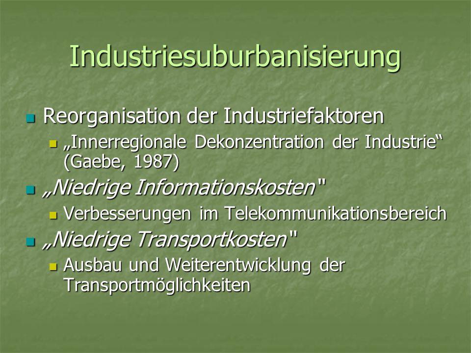Industriesuburbanisierung