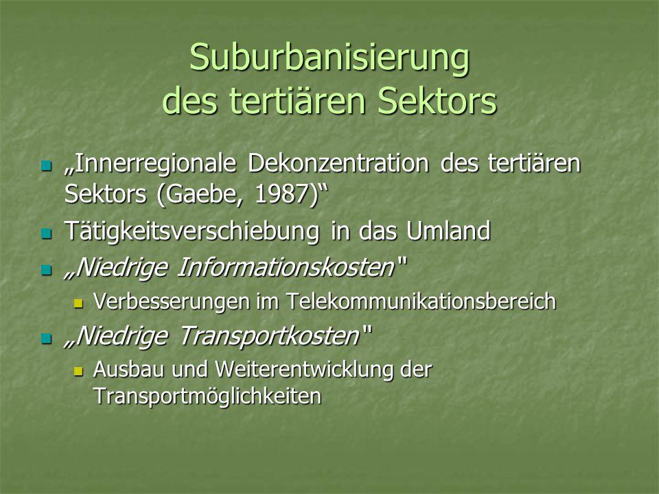 Suburbanisierung des tertiären Sektors