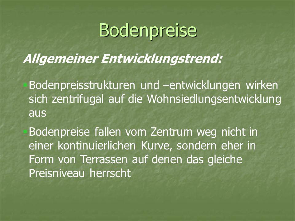 Bodenpreise Allgemeiner Entwicklungstrend: