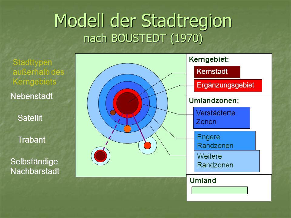 Modell der Stadtregion nach BOUSTEDT (1970)