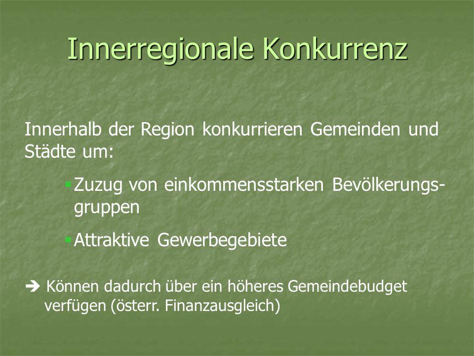 Innerregionale Konkurrenz