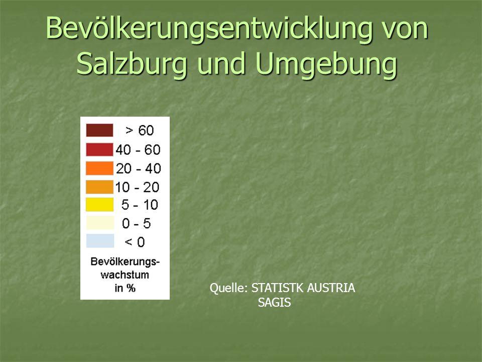 Bevölkerungsentwicklung von Salzburg und Umgebung