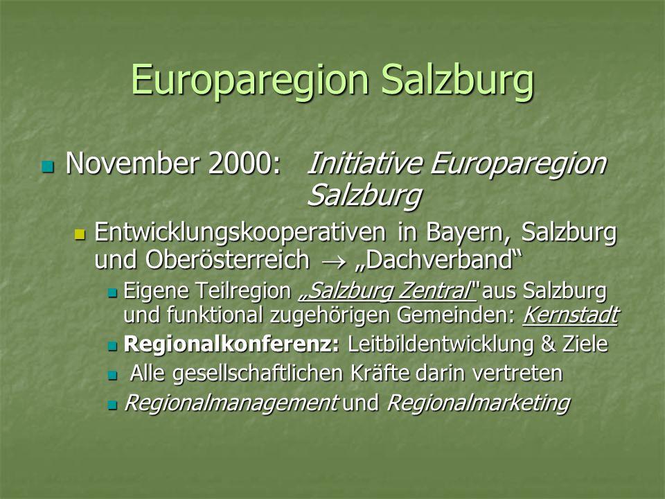 Europaregion Salzburg