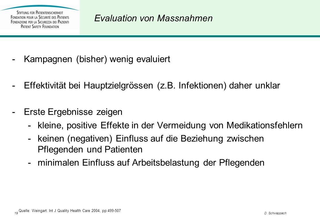 Evaluation von Massnahmen