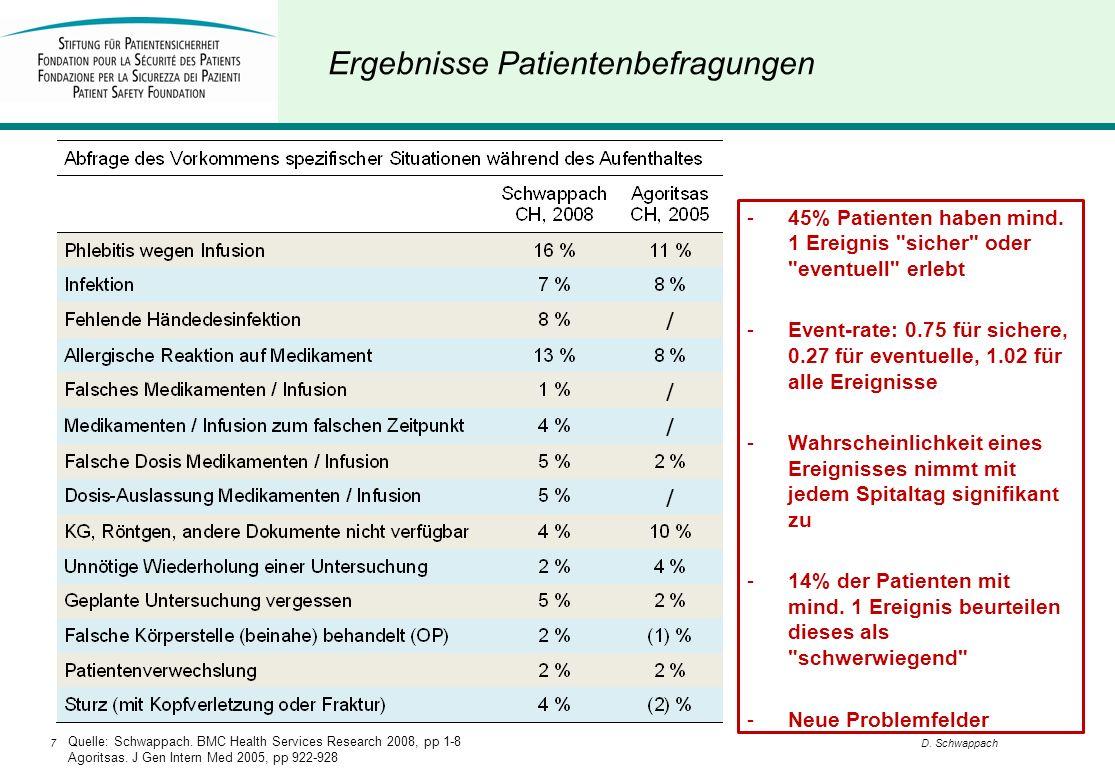 Ergebnisse Patientenbefragungen