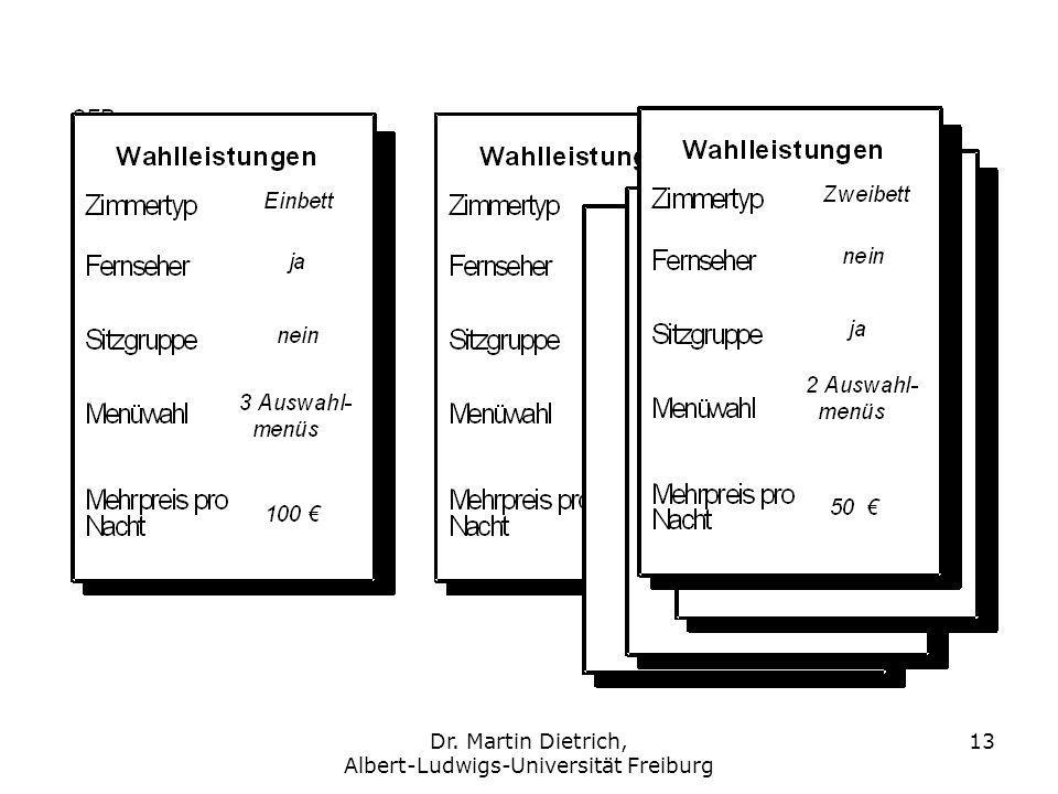 Dr. Martin Dietrich, Albert-Ludwigs-Universität Freiburg
