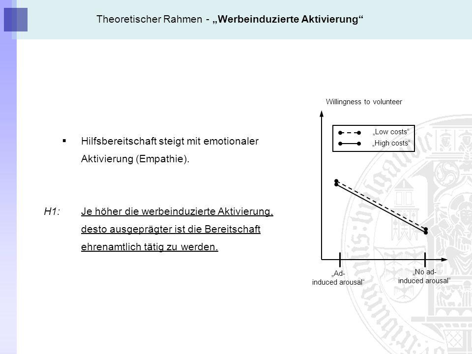 """Theoretischer Rahmen - """"Werbeinduzierte Aktivierung"""