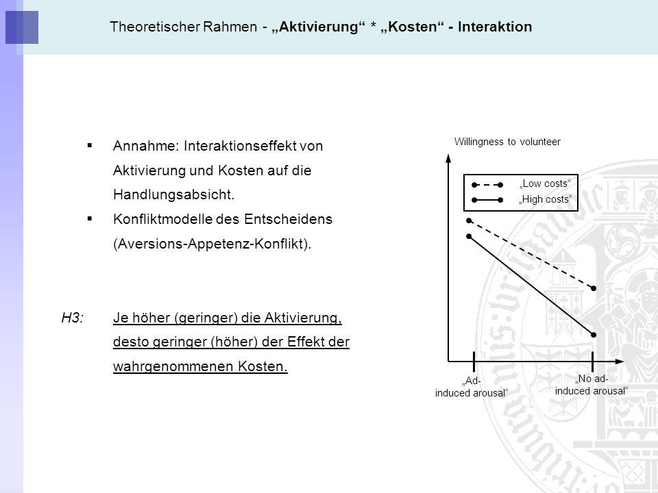 """Theoretischer Rahmen - """"Aktivierung * """"Kosten - Interaktion"""