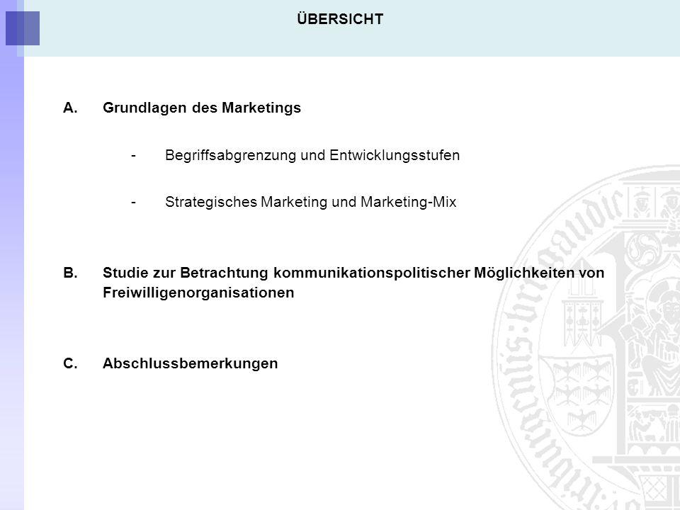 ÜBERSICHT A. Grundlagen des Marketings. Begriffsabgrenzung und Entwicklungsstufen. Strategisches Marketing und Marketing-Mix.