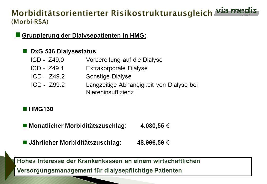 Gruppierung der Dialysepatienten in HMG: