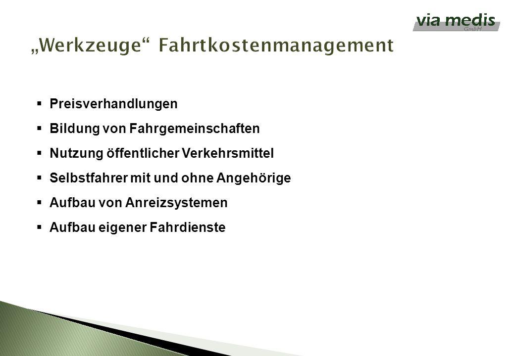 """""""Werkzeuge Fahrtkostenmanagement"""