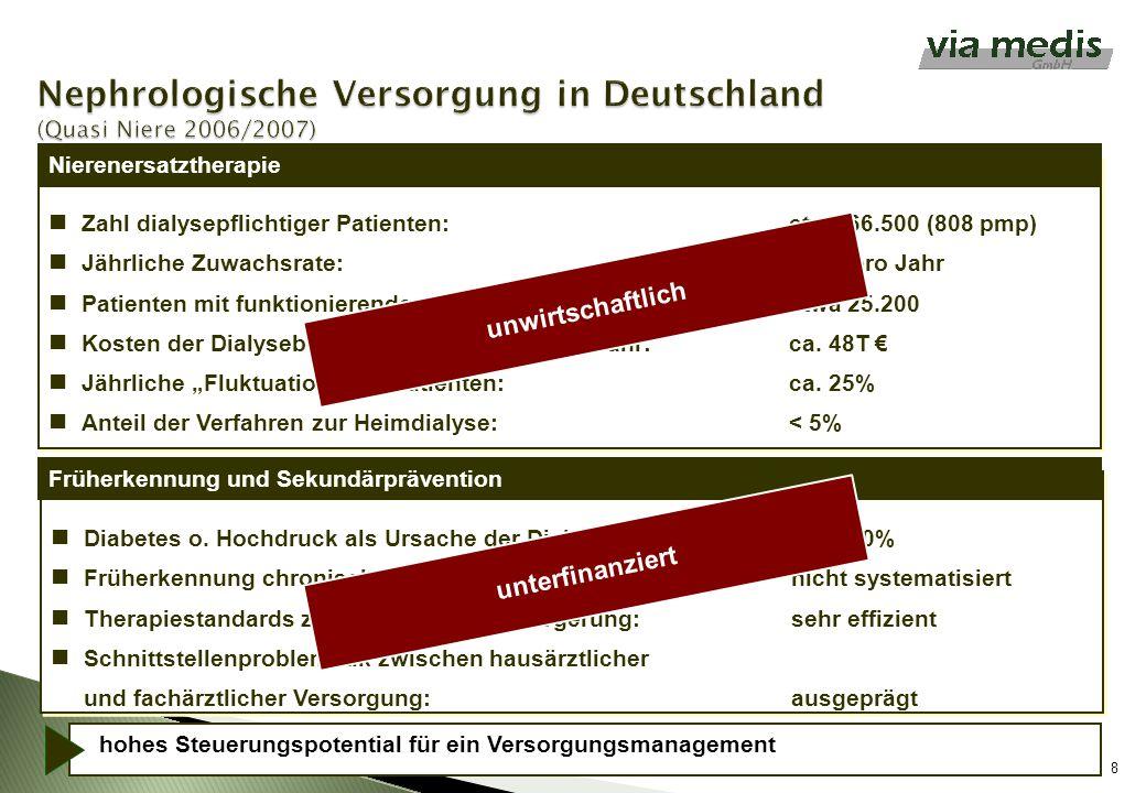 Nephrologische Versorgung in Deutschland (Quasi Niere 2006/2007)