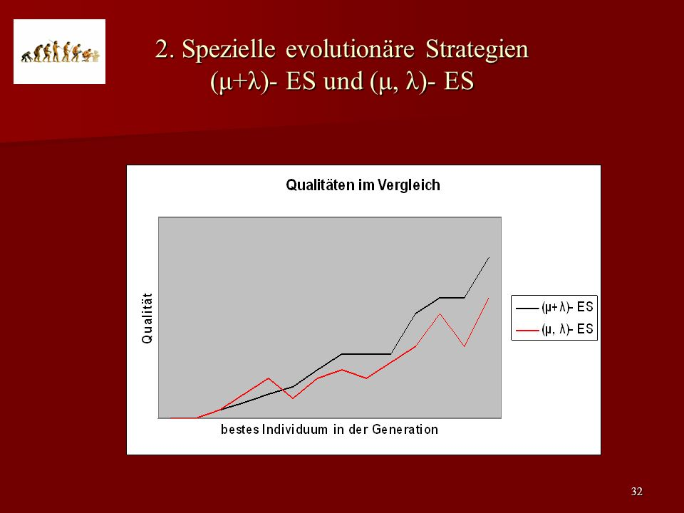 2. Spezielle evolutionäre Strategien (μ+λ)- ES und (μ, λ)- ES
