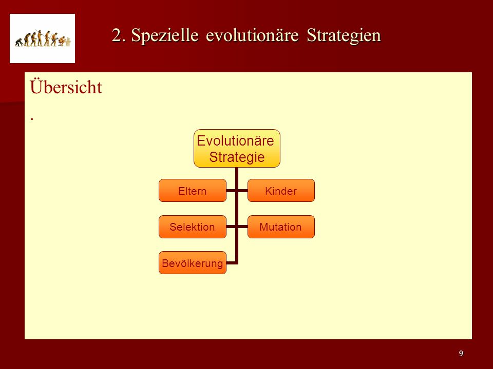 2. Spezielle evolutionäre Strategien