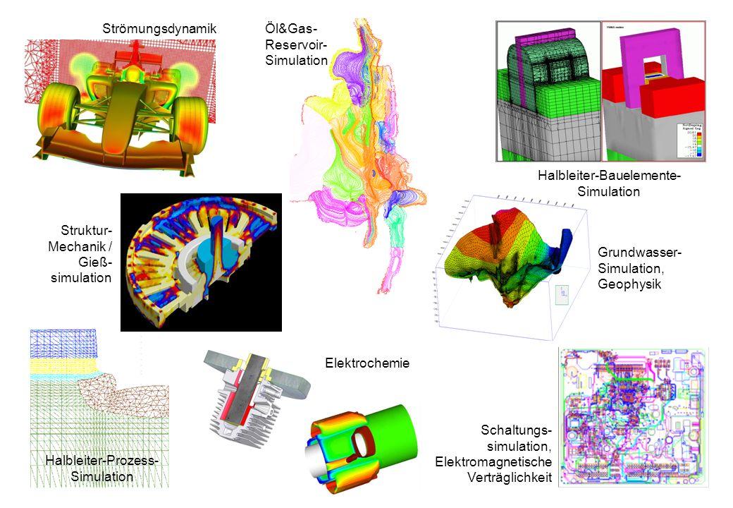 Halbleiter-Bauelemente-Simulation