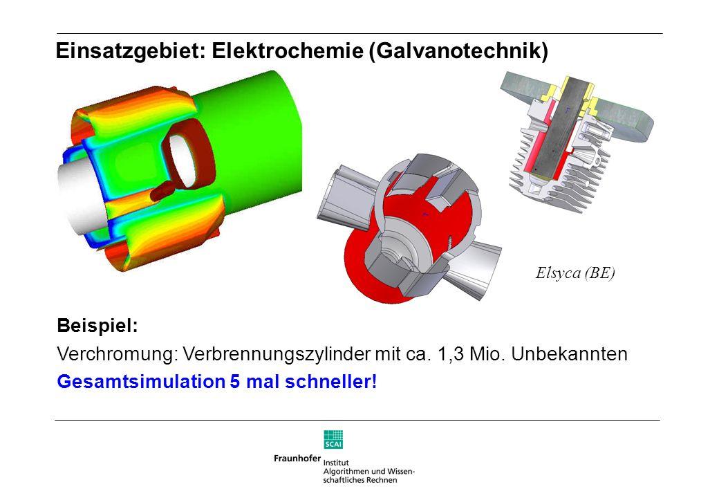 Einsatzgebiet: Elektrochemie (Galvanotechnik)