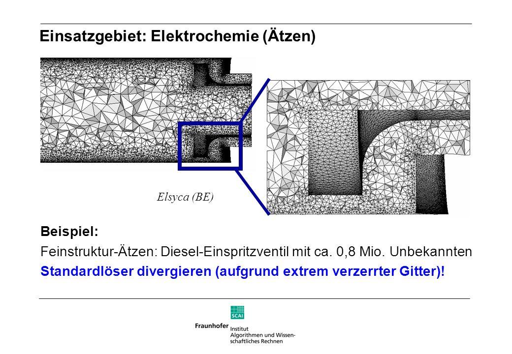 Einsatzgebiet: Elektrochemie (Ätzen)