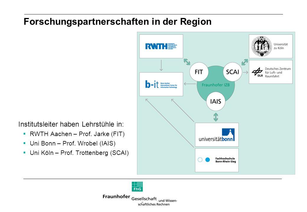Forschungspartnerschaften in der Region