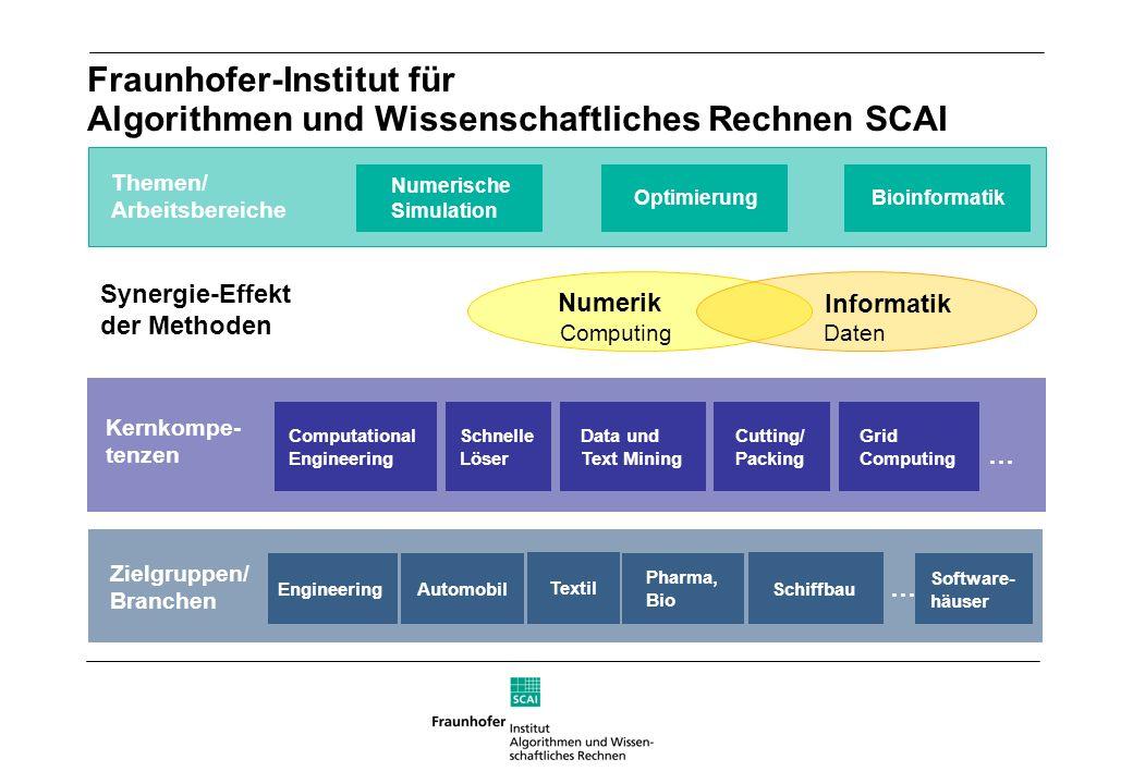 Fraunhofer-Institut für Algorithmen und Wissenschaftliches Rechnen SCAI