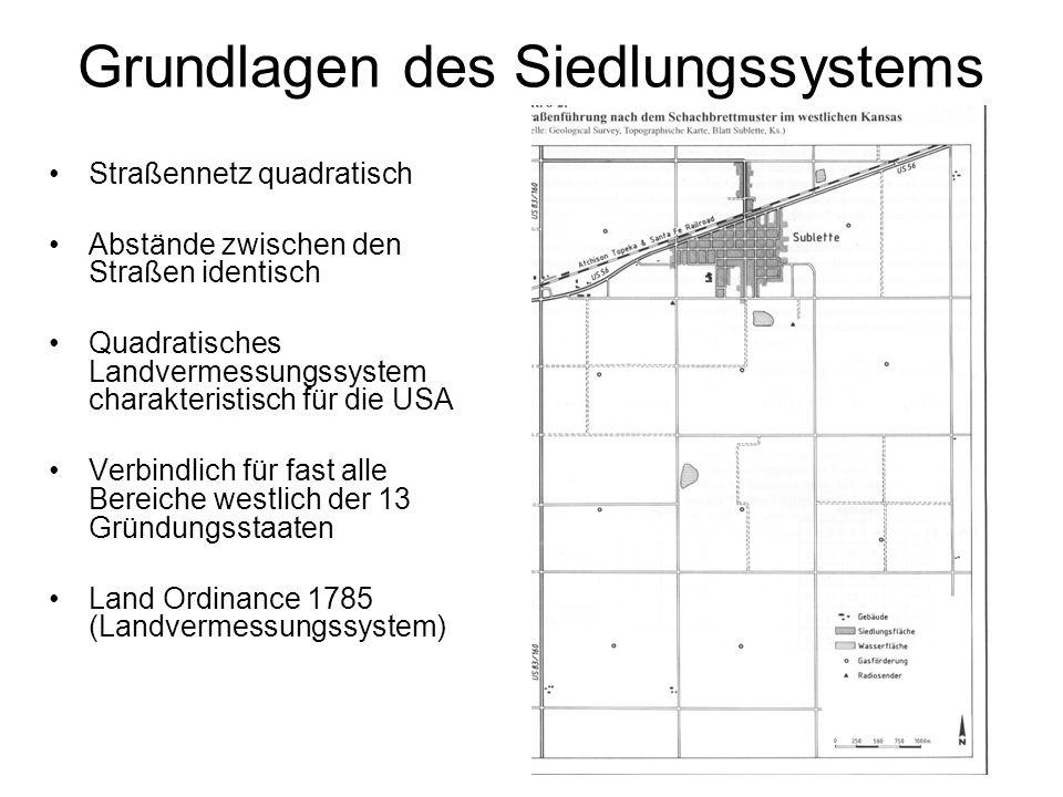 Grundlagen des Siedlungssystems