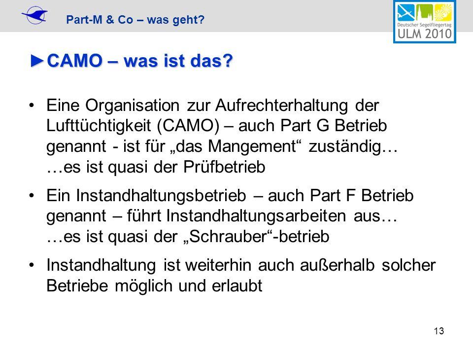 CAMO – was ist das