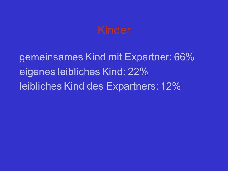 Kinder gemeinsames Kind mit Expartner: 66%
