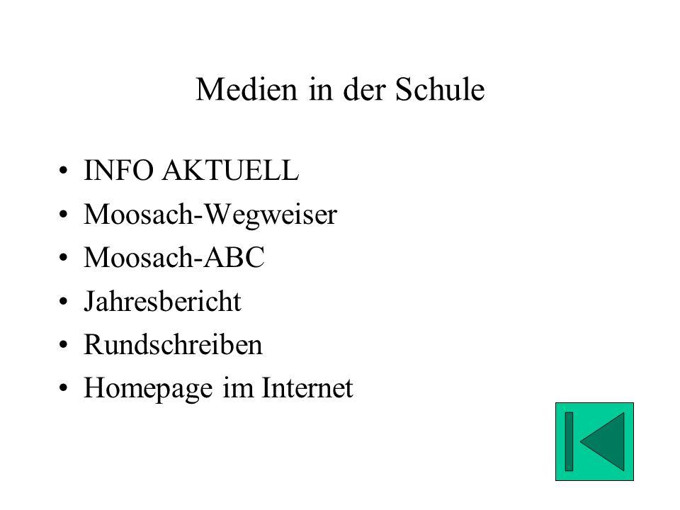 Medien in der Schule INFO AKTUELL Moosach-Wegweiser Moosach-ABC