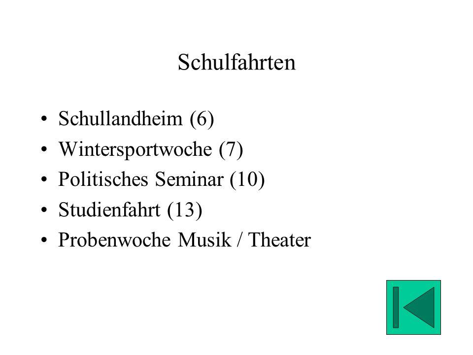 Schulfahrten Schullandheim (6) Wintersportwoche (7)